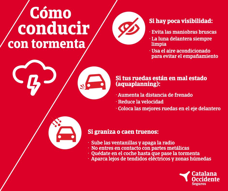 Infografía de Seguros Catala Occidente sobre cómo conducir con tormenta.