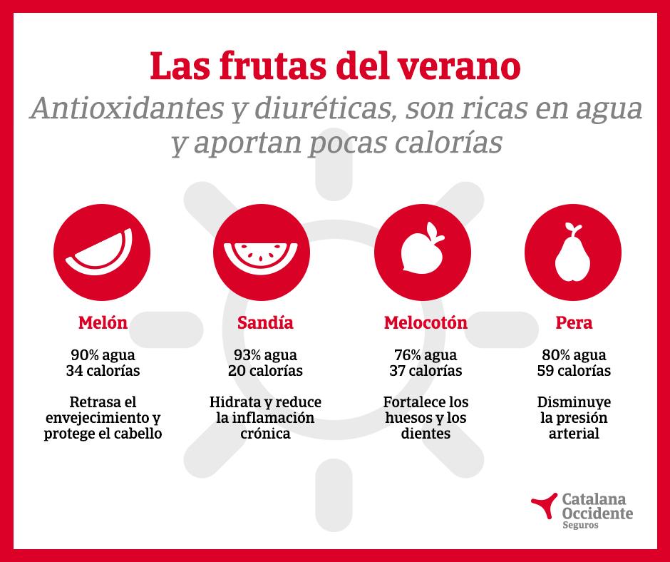 Las frutas del verano nos aportan muchos beneficios.