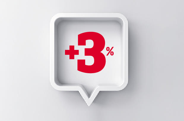 Añade un 3% extra a tus ahorros